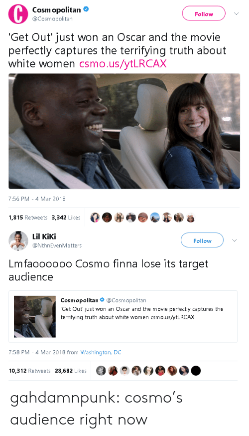 Cosmopolitan: Cosm opolitan  @Cosmopolitan  Follow  Get Out' just won an Oscar and the movie  perfectly captures the terrifying truth about  white women csmo.us/ytLRCAX  7:56 PM-4 Mar 2018  1,8 1 5 Retweets 3,342 Likes  0. A   Lil Kiki  @NthnEvenMatters  Follow  Lmfaooo000 Cosmo finna lose its target  audience  Cosmopolitan@Cosmopolitan  Get Out' just won an Oscar and the movie perfectly captures the  terrifying truth about white women csmo.usytLRCAX  7:58 PM -4 Mar 2018 from Washington, DO  10,312 Retweets 28,682 Likes gahdamnpunk: cosmo's audience right now
