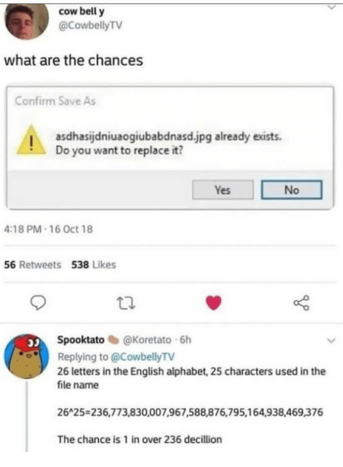 Alphabet, English, and Cow: cow bell y  @CowbellyTV  what are the chances  Confirm Save As  Iasdhasijdniuaogiubabdnasd.jpg already exists  Do you want to replace it?  es  No  :18 PM-16 Oct 18  56 Retweets 538 Likes  Spooktato@Koretato 6h  Replying to @CowbellyTV  26 letters in the English alphabet, 25 characters used in the  file name  26A25-236,773,830,007,967,588,876,795,164,938,469,376  The chance is 1 in over 236 decillion