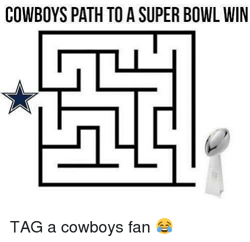 Dallas Cowboys, Sports, and Super Bowl: COWBOYS PATH TO A SUPER BOWL WIN TAG a cowboys fan 😂