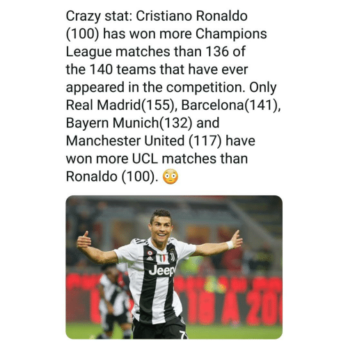 Bayern Munich: Crazy stat: Cristiano Ronaldo  (100) has won more Champions  League matches than 136 of  the 140 teams that have ever  appeared in the competition. Only  Real Madrid(155), Barcelona(141),  Bayern Munich(132) and  Manchester United (117) have  won more UCL matches than  Ronaldo (100).  Jee