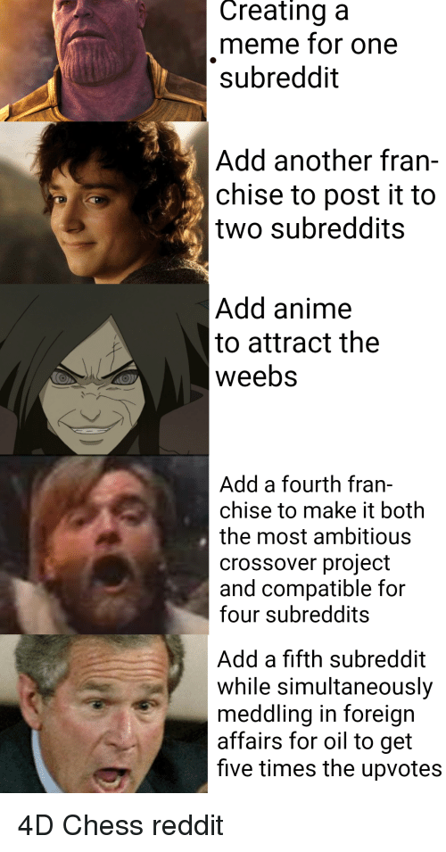 Anime, Meme, and Reddit: Creating  a  meme for one  subreddit  Add another fran-  chise to post it to  two subreddits  Add anime  to attract the  weebs  Add a fourth fran-  chise to make it both  the most ambitious  crossover project  and compatible for  four subreddits  Add a fifth subreddit  while simultaneously  meddling in foreign  affairs for oil to get  five times the upvotes