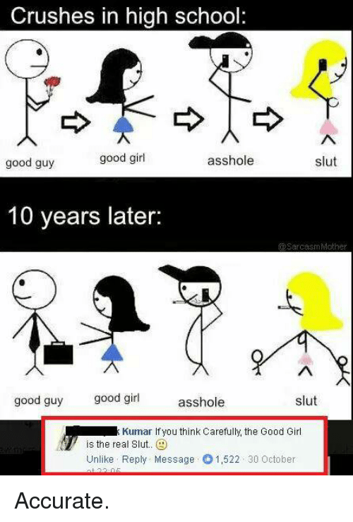 The Good Girl: Crushes in high school:  good girl  asshole  slut  good guy  10 years later:  @Sarcasm  Mother  good guy good girl  asshole  slut  Kumar If you think Carefully, the Good Girl  s the real slut.. g)  Unlike Reply Message  1,522  30 October Accurate.