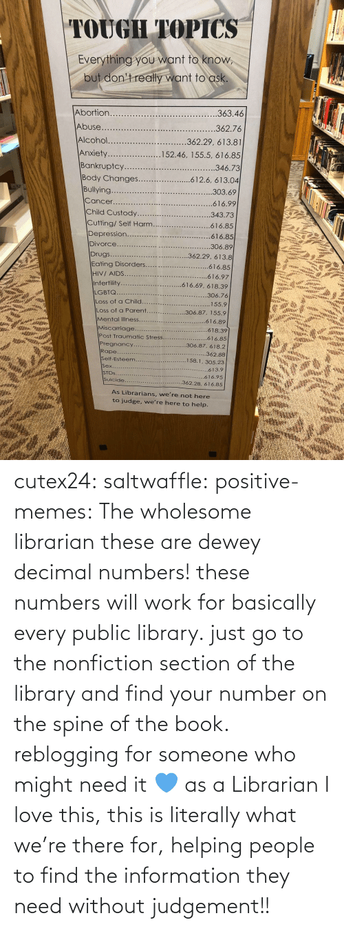 To Find: cutex24: saltwaffle:  positive-memes:  The wholesome librarian  these are dewey decimal numbers! these numbers will work for basically every public library. just go to the nonfiction section of the library and find your number on the spine of the book. reblogging for someone who might need it 💙  as a Librarian I love this, this is literally what we're there for, helping people to find the information they need without judgement!!