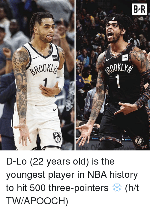 22 Years Old: D-Lo (22 years old) is the youngest player in NBA history to hit 500 three-pointers ❄️  (h/t TW/APOOCH)
