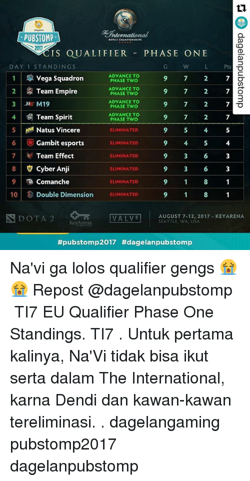 dota: Dagelan  The  ernational  PUBSTOMP  2017  DOTA CHAMPIONSHIPS  IS QUALIFIERPHASE ONE  DAY 1 STANDINGS  G W  9 727  9 72 7  Pts  1 | Vega Squadron  ADVANCE TO  PHASE Two  Team Empire  ADVANCE TO  PHASE Two  ADVANCE TO  PHASE TWO  Team Spirit  ADVANCE TO  PHASE Two  5Natus Vincere  ELIMINATED  Gambit esports  9  4  54  ELIMINATED  7 | Team Effect  8 | Cyber Anji  9Comanche  10 Double Dimension ELIMINATED  ELIMINATED  ELIMINATED  ELIMINATED  VALVE  AUGUST 7-12, 2017 KEYARENA  SEATTLE, WA, USA  0  2  KeyArena  Na'vi ga lolos qualifier gengs 😭😭 Repost @dagelanpubstomp ・・・ TI7 EU Qualifier Phase One Standings. TI7 . Untuk pertama kalinya, Na'Vi tidak bisa ikut serta dalam The International, karna Dendi dan kawan-kawan tereliminasi. . dagelangaming pubstomp2017 dagelanpubstomp