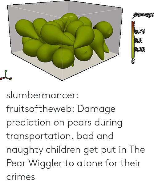 Prediction: damage slumbermancer: fruitsoftheweb:  Damage prediction on pears during transportation.  bad and naughty children get put in The Pear Wiggler to atone for their crimes