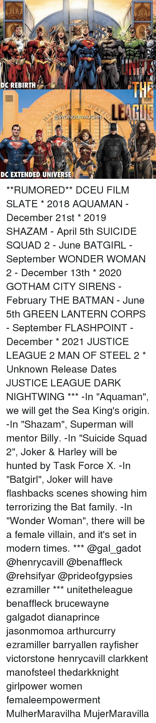 "Batman, Family, and Joker: DC REBIRTH  LE  OWONDERVAUGH  ND  DC EXTENDED UNIVERSE **RUMORED** DCEU FILM SLATE * 2018 AQUAMAN - December 21st * 2019 SHAZAM - April 5th SUICIDE SQUAD 2 - June BATGIRL - September WONDER WOMAN 2 - December 13th * 2020 GOTHAM CITY SIRENS - February THE BATMAN - June 5th GREEN LANTERN CORPS - September FLASHPOINT - December * 2021 JUSTICE LEAGUE 2 MAN OF STEEL 2 * Unknown Release Dates JUSTICE LEAGUE DARK NIGHTWING *** -In ""Aquaman"", we will get the Sea King's origin. -In ""Shazam"", Superman will mentor Billy. -In ""Suicide Squad 2"", Joker & Harley will be hunted by Task Force X. -In ""Batgirl"", Joker will have flashbacks scenes showing him terrorizing the Bat family. -In ""Wonder Woman"", there will be a female villain, and it's set in modern times. *** @gal_gadot @henrycavill @benaffleck @rehsifyar @prideofgypsies ezramiller *** unitetheleague benaffleck brucewayne galgadot dianaprince jasonmomoa arthurcurry ezramiller barryallen rayfisher victorstone henrycavill clarkkent manofsteel thedarkknight girlpower women femaleempowerment MulherMaravilha MujerMaravilla"