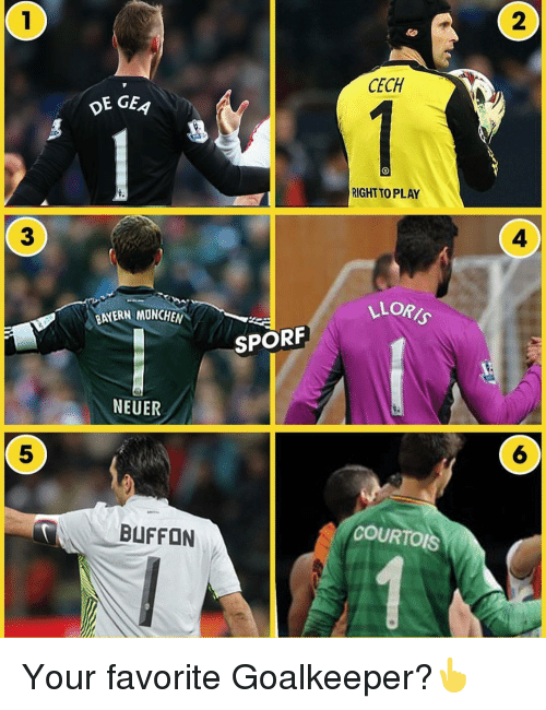 spore: DE GEA  ANERN MONCHE  NEUER  BUFFON  SPORE  CECH  RIGHT PLAY  VLORls  COURTOIS Your favorite Goalkeeper?👆