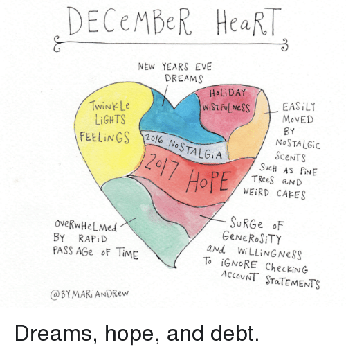 Memes, New Year's, and Nostalgia: DECEMBeR Hea RT  NEW YEARS EVE  DREAMS  HOLIDAY  TwiNKLe  WiSTFULNESS  EASILY  LIGHTS  MOVED  BY  FEELINGS  20/6  NOSTALGIA  NOSTALGIC  CENT  SvCH AS PiNE  TReeS a N  WEIRD CAKES  SURGe OF  ove RwHeLMed  GeNeROSITY  BY RAPID  and WILLINGNESS  PASS AGe OF TiME  To iGNORE Check ACCOUNT STATEMENTS  a BY MARI ANDRew Dreams, hope, and debt.