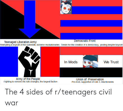 Army, Civil War, and Pro: Democratic Front  Teenaged Liberation Army  Attempting a boycott of the subreddit, extreme revolutionaries Desire for the creation of a democracy, posting despite boycott  In Mods  We Trust  Army of the People  Fighting to remove the rule changes, the largest faction  Union of Preservation  Pro mod, supportive of rule 2, reactionaries The 4 sides of r/teenagers civil war