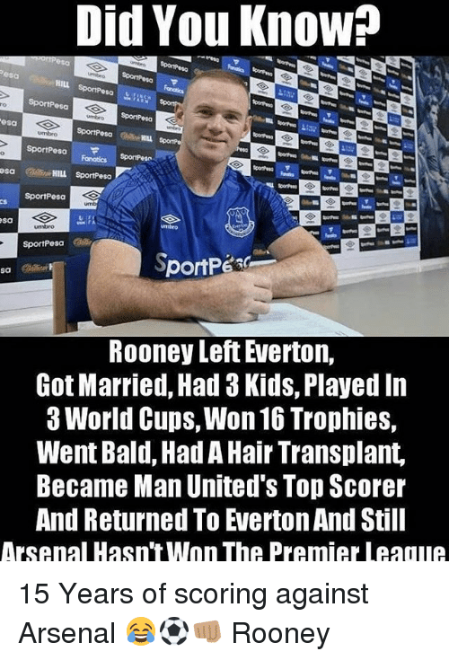 rooney: Did You Know?  HILL  ro  esa  sa  sa  Rooney Left Everton,  Got Married, Had 3 Kids, Played In  3 World Cups, Won 16 Trophies,  Went Bald, Had A Hair Transplant,  Became Man United's Top Scorer  And Returned To Everton And Still  Arsenal Hasn't Won The Premier Leaqu 15 Years of scoring against Arsenal 😂⚽️👊🏽 Rooney