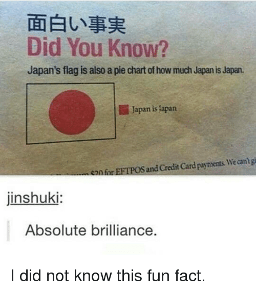 pie chart: Did You Know?  Japan's flag is also a pie chart of how much Japan is Japan.  Japan is apan  posand payments. We cant gi  enfor Credit Card jinshuki:  Absolute brilliance I did not know this fun fact.