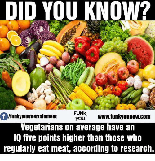 eating meat: DID YOU KNOW?  Of FUNK  www.funkyounow.com  Ifunkyouentertainment  YOU  Vegetarians on average have an  IQ five points higher than those who  regularly eat meat, according to research.