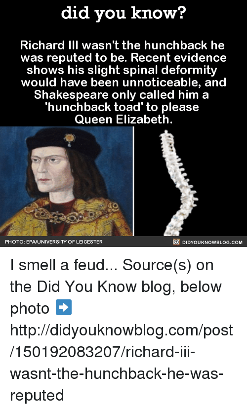 hunchback: did you know?  Richard III wasn't the hunchback he  was reputed to be. Recent evidence  shows his slight spinal deformity  would have been unnoticeable, and  Shakespeare only called him a  'hunchback toad to please  Queen Elizabeth  DIDYoukNowBLOG.coM  PHOTO: EPA UNIVERSITY OF LEICESTER I smell a feud...  Source(s) on the Did You Know blog, below photo ➡️  http://didyouknowblog.com/post/150192083207/richard-iii-wasnt-the-hunchback-he-was-reputed
