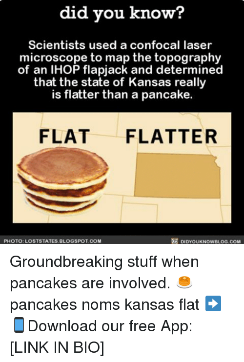 determinant: did you know?  Scientists used a confocal laser  microscope to map the topography  of an IHOP flapjack and determined  that the state of Kansas really  is flatter than a pancake.  FLAT  FLATTER  DIDYouKNowBLOG.coM  PHOTO: LOSTSTATES BLOGSPOT COM Groundbreaking stuff when pancakes are involved. 🥞 pancakes noms kansas flat ➡📱Download our free App: [LINK IN BIO]