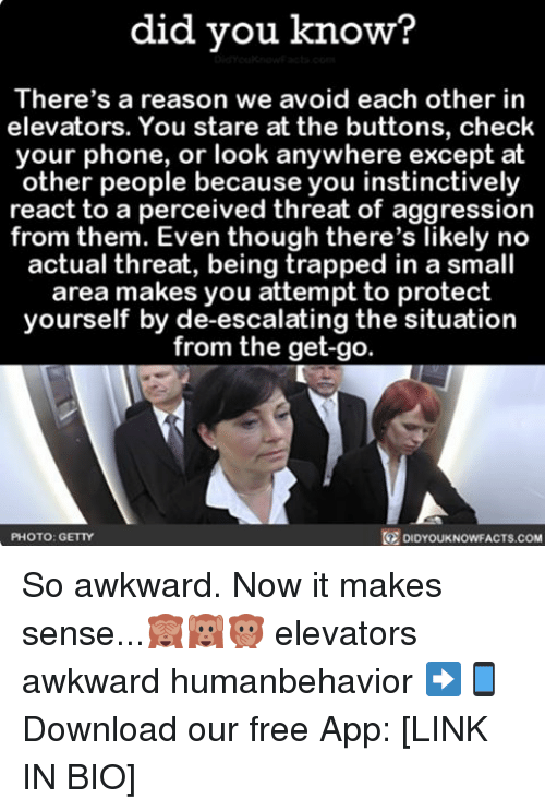 Escalates: did you know?  There's a reason we avoid each other in  elevators. You stare at the buttons, check  your phone, or look anywhere except at  other people because you instinctively  react to a perceived threat of aggression  from them. Even though there's likely no  actual threat, being trapped in a small  area makes you attempt to protect  yourself by de-escalating the situation  from the get-go  DIDYOUKNOWFACTs.coM  PHOTO: GETTY So awkward. Now it makes sense...🙈🙉🙊 elevators awkward humanbehavior ➡📱Download our free App: [LINK IN BIO]