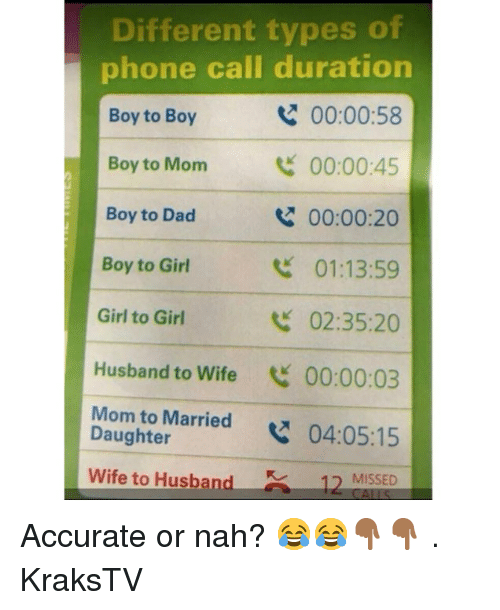 duration: Different types of  phone call duration  Boy to Boy  00:00:58  y to Mom 00:00:45  Boy to Dad  Boy to Girl  Girl to Girl  Husband to Wife 00:00:03  Mom to Married04:05:15  00:00:20  01:13:59  02:35:20  Daughter  Wife to Husband  MISSED  12 Accurate or nah? 😂😂👇🏾👇🏾 . KraksTV