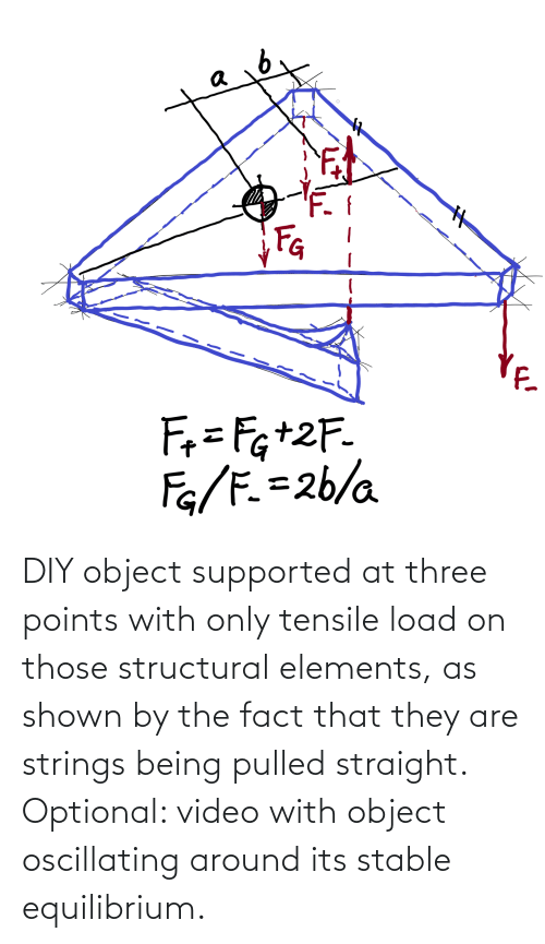 Shown: DIY object supported at three points with only tensile load on those structural elements, as shown by the fact that they are strings being pulled straight. Optional: video with object oscillating around its stable equilibrium.