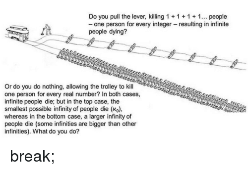Break, Infinity, and Trolley: Do you pull the lever, killing 1111. people  one person for every integer resulting in infinite  people dying?  Or do you do nothing, allowing the trolley to kill  one person for every real number? In both cases,  infinite people die; but in the top case, the  smallest possible infinity of people die (xo),  whereas in the bottom case, a larger infinity of  people die (some infinities are bigger than other  infinities). What do you do? break;
