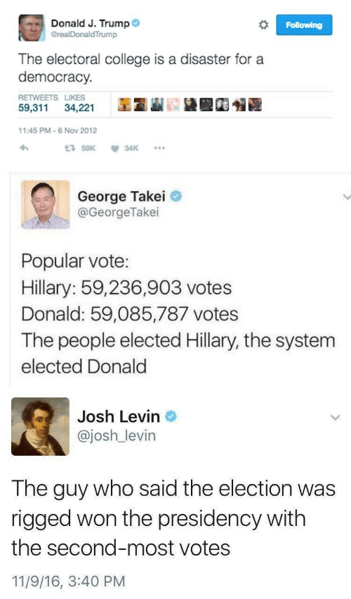 Votes: Donald J. Trump  Following  GrealDonaldTrump  The electoral college is a disaster for a  democracy.  RETWEETS LIKES  59,311  34,221  11:45 PM-6 Nov 2012  t3 59K  34K   George Takei  @GeorgeTakei  Popular vote:  Hillary: 59,236,903 votes  Donald: 59,085,787 votes  The people elected Hillary, the system  elected Donald   Josh Levin  @josh_levin  The guy who said the election was  rigged won the presidency with  the second-most votes  11/9/16, 3:40 PM