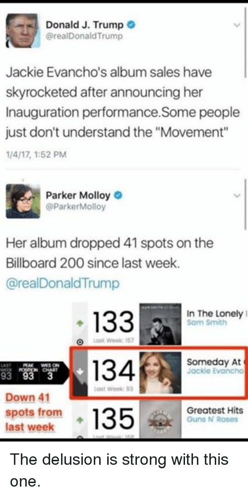 """Delusion: Donald J. Trump  real Donald Trump  Jackie Evancho's album sales have  skyrocketed after announcing her  Inauguration performance.Some people  just don't understand the """"Movement""""  Parker Molloy  @ParkerMolloy  Her album dropped 41 spots on the  Billboard 200 since last week.  @realDonald Trump  In The Lonely I  133  Someday At  Evancho  Jackie Down 41  Greatest Hits  spots from  135  Guns N Roses  last week The delusion is strong with this one."""