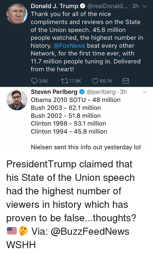 nielsen: Donald J. Trump @realDonald... 3hv  Thank you for all of the nice  compliments and reviews on the State  of the Union speech. 45.6 million  people watched, the highest number in  history. @FoxNews beat every other  Network, for the first time ever, with  11.7 million people tuning in. Delivered  from the heart!  Steven Perlberg @perlberg 3h  Obama 2010 SOTU 48 million  Bush 2003 62.1 million  Bush 2002 51.8 million  Clinton 1998 53.1 million  Clinton 1994 45.8 million  Nielsen sent this info out yesterday lol PresidentTrump claimed that his State of the Union speech had the highest number of viewers in history which has proven to be false...thoughts? 🇺🇸🤔 Via: @BuzzFeedNews WSHH