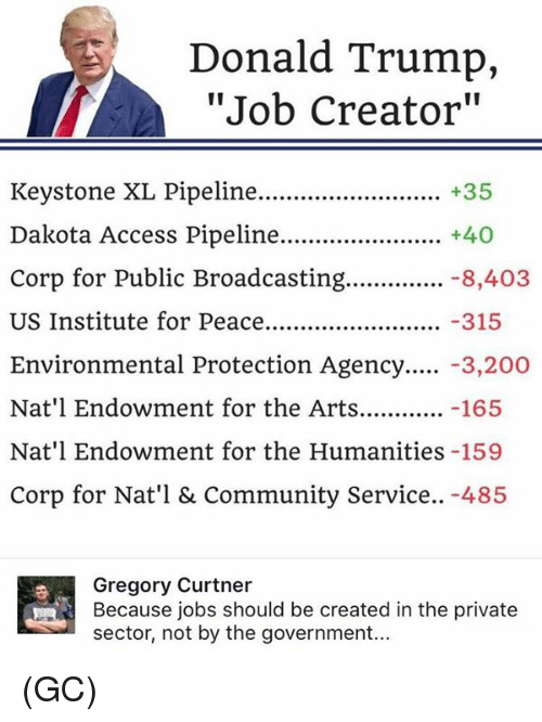 "Dakota Access pipeline: Donald Trump,  ""Job Creator""  Keystone XL Pipeline.......................... +35  Dakota Access Pipeline....................... +40  Corp for Public Broadcasting  -8,403  US Institute for Peace......................... -315  Environmental Protection Agency  -3,200  Nat'l Endowment for the Arts  -165  Nat'l Endowment for the Humanities -159  Corp for Nat'l & Community Service... 485  Gregory Curtner  Because jobs should be created in the private  sector, not by the government... (GC)"