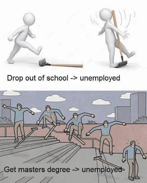 Unemployed: Drop out of school -> unemployed  Get masters degree -> unemployec