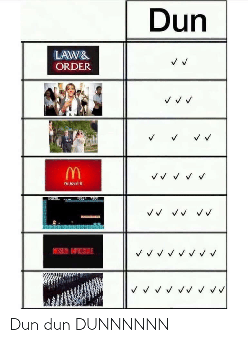 impossible: Dun  LAW&  ORDER  I'mlovin'it  ISSION: IMPOSSIBLE Dun dun DUNNNNNN