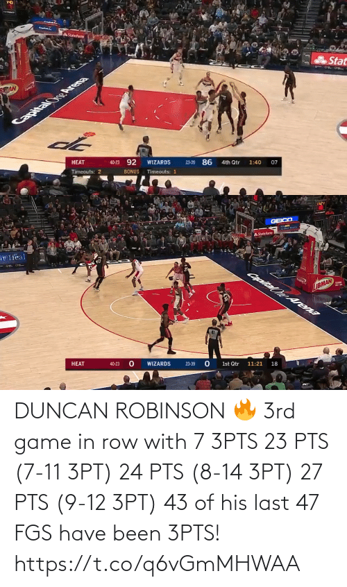 pts: DUNCAN ROBINSON 🔥 3rd game in row with 7 3PTS  23 PTS (7-11 3PT) 24 PTS (8-14 3PT) 27 PTS (9-12 3PT)   43 of his last 47 FGS have been 3PTS!   https://t.co/q6vGmMHWAA