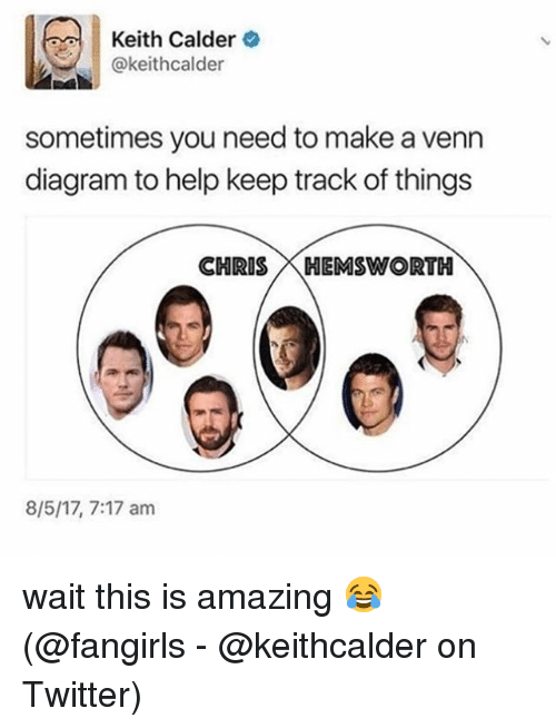 calder: e)  Keith Calder  @keithcalder  sometimes you need to make a venn  diagram to help keep track of things  CHRIS ︿HEMSWORTH  8/5/17, 7:17 am wait this is amazing 😂 (@fangirls - @keithcalder on Twitter)