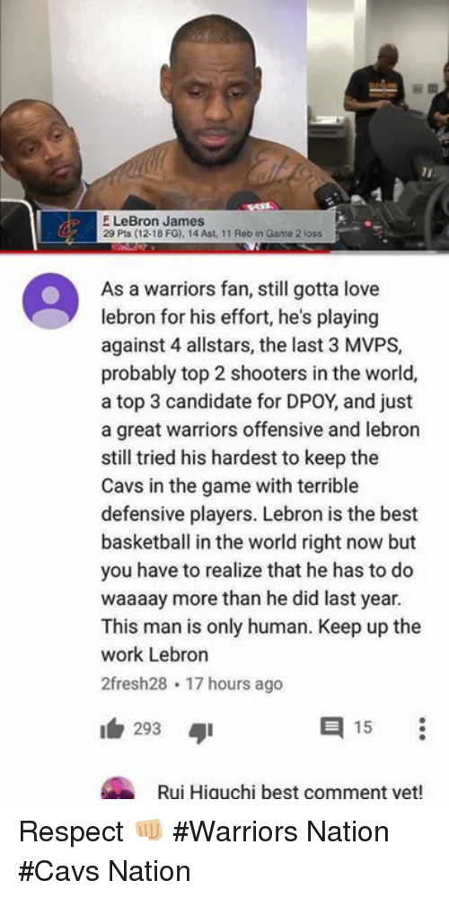 Dpoy: E LeBron James.  29 Pts (12-18 FG), 14 Ast, 11 Rob in Game 2 loss  As a warriors fan, still gotta love  lebron for his effort, he's playing  against 4 allstars, the last 3 MVPS,  probably top 2 shooters in the world,  a top 3 candidate for DPOY, and just  a great warriors offensive and lebron  still tried his hardest to keep the  Cavs in the game with terrible  defensive players. Lebron is the best  basketball in the world right now but  you have to realize that he has to do  waaaay more than he did last year.  This man is only human. Keep up the  work Lebron  2fresh28 17 hours ago  E 15  293  Rui Higuchi best comment vetl Respect 👊🏼 #Warriors Nation #Cavs Nation