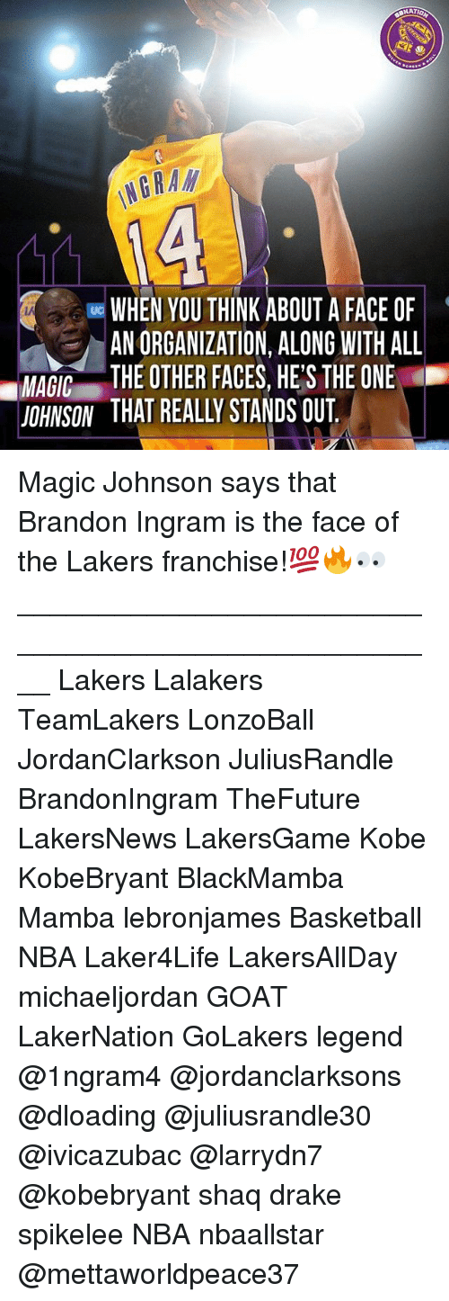 Basketball, Drake, and Los Angeles Lakers: e WHEN YOU THINK ABOUT A FACE OF  AN ORGANIZATION, ALONG WITH ALL  MAGIC THE OTHER FACES, HE'S THE ONE  OHNSON THAT REALLY STANDS OUT Magic Johnson says that Brandon Ingram is the face of the Lakers franchise!💯🔥👀 ____________________________________________________ Lakers Lalakers TeamLakers LonzoBall JordanClarkson JuliusRandle BrandonIngram TheFuture LakersNews LakersGame Kobe KobeBryant BlackMamba Mamba lebronjames Basketball NBA Laker4Life LakersAllDay michaeljordan GOAT LakerNation GoLakers legend @1ngram4 @jordanclarksons @dloading @juliusrandle30 @ivicazubac @larrydn7 @kobebryant shaq drake spikelee NBA nbaallstar @mettaworldpeace37