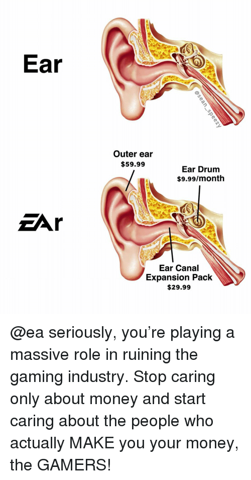 Memes, Money, and Gaming: Ear  Outer ear  $59.99  Ear Drum  $9.99/month  Ear Canal  Expansion Pack  $29.99 @ea seriously, you're playing a massive role in ruining the gaming industry. Stop caring only about money and start caring about the people who actually MAKE you your money, the GAMERS!