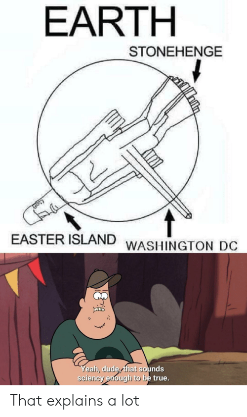 washington: EARTH  STONEHENGE  EASTER ISLAND  WASHINGTON DC  Yeah, dude that sounds  sciency enough to be true. That explains a lot