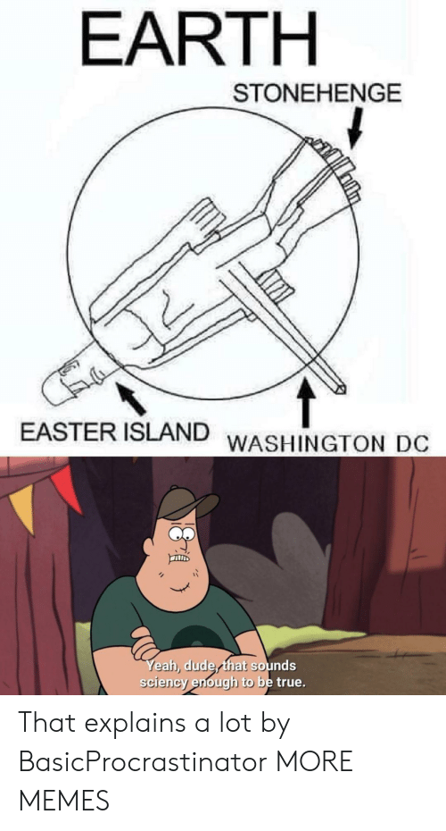 washington: EARTH  STONEHENGE  EASTER ISLAND  WASHINGTON DC  Yeah, dude that sounds  sciency enough to be true. That explains a lot by BasicProcrastinator MORE MEMES
