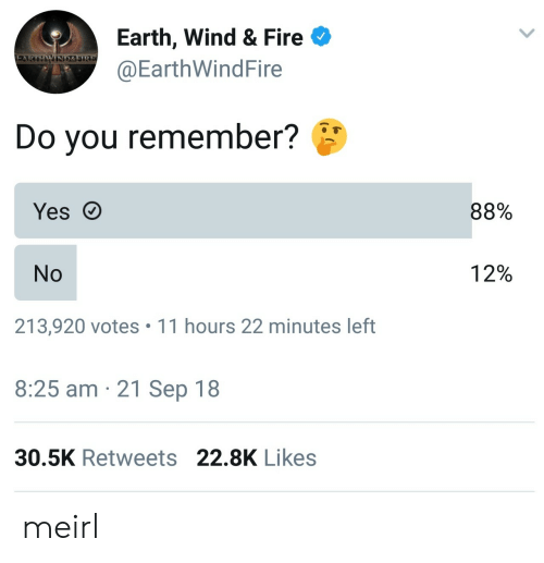 Fire, Earth, and MeIRL: Earth, Wind & Fire  @EarthWindFire  WIND&SIRE  Do you remember?  88%  Yes  12%  No  213,920 votes 11 hours 22 minutes left  8:25 am 21 Sep 18  30.5K Retweets 22.8K Likes meirl