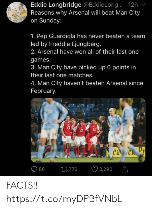 last one: Eddie Longbridge @EddieLong.. · 12h v  Reasons why Arsenal will beat Man City  on Sunday:  1. Pep Guardiola has never beaten a team  led by Freddie Ljungberg.  2. Arsenal have won all of their last one  games.  3. Man City have picked up 0 points in  their last one matches.  4. Man City haven't beaten Arsenal since  February.  ea Ch Pr  O 3,290  27770 FACTS!! https://t.co/myDPBfVNbL