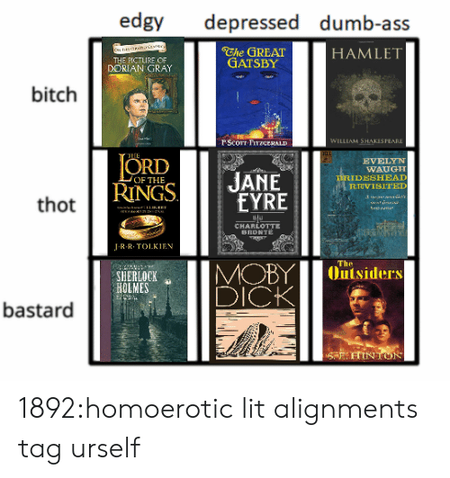 great gatsby: edgy  depressed dumb-ass  The GREAT  GATSBY  HAMLET  THE PICTURE OF  DORIAN GRAY  bitch  P SCOTT PİTZCERALD  WILLLAM SHAKESPEARE  EVELYN  WAUGI  ORD  RINGS  OF THE  RRVIBITED  thot  Mw  CHARLOTTE  T-R R TOI.KIEN  HLWBsiders  DICK  The  SHERLOCK  HOLMES  bastard 1892:homoerotic lit alignments tag urself