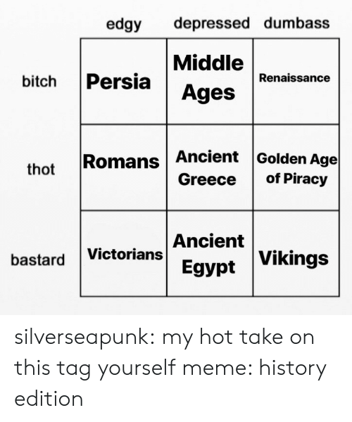 piracy: edgy depressed dumbass  Middle Renaissane  Ages  bitch Persia  thot Romans Ancient Golden Age  Greece of Piracy  Ancient  Victorians  bastard  Egypt Vikings silverseapunk: my hot take on this tag yourself meme: history edition