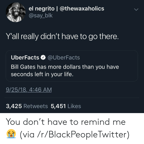 remind me: el negrito | @thewaxaholics  @say_blk  Yall really didn't have to go there.  UberFacts  @UberFacts  Bill Gates has more dollars than you have  seconds left in your life.  9/25/18, 4:46 AM  3,425 Retweets 5,451 Likes You don't have to remind me ? (via /r/BlackPeopleTwitter)