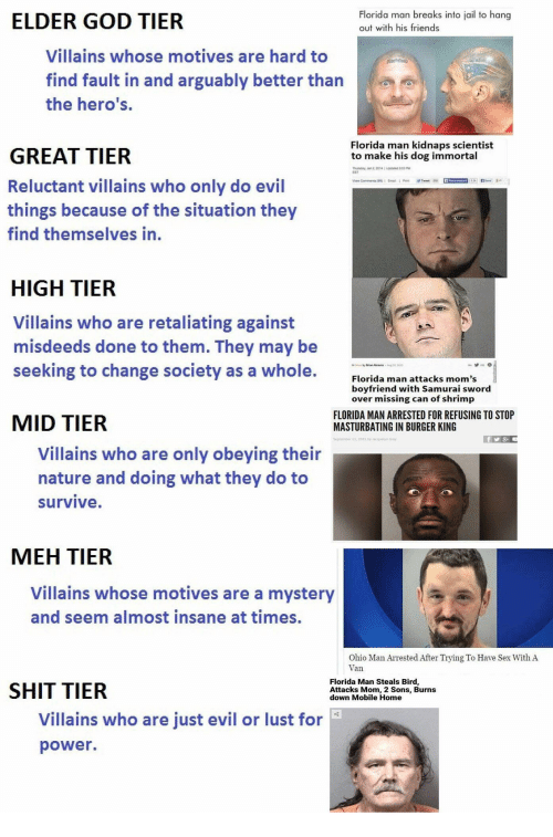 Burger King, Florida Man, and Friends: ELDER GOD TIER  Florida man breaks into jail to hang  out with his friends  Villains whose motives are hard to  find fault in and arguably better than  the hero's.  Florida man kidnaps scientist  to make his dog immortal  GREAT TIER  Reluctant villains who only do evil  things because of the situation they  find themselves in.  HIGH TIER  Villains Who are retaliating against  misdeeds done to them. They may be  seeking to change society as a whole.  by Brian Abrams ug3  Florida man attacks mom's  boyfriend with Samurai sword  over missing can of shrimp  MID TIER  FLORIDA MAN ARRESTED FOR REFUSING TO STOP  MASTURBATING IN BURGER KING  Villains who are only obeying their  nature and doing what they do to  survive  MEH TIER  Villains whose motives are a mystery  and seem almost insane at times  Ohio Man Arrested After Trying To Have Sex With A  Van  SHIT TIER  Florida Man Steals Bird,  Attacks Mom, 2 Sons, Burns  down Mobile Home  Villains who are just evil or lust for  power.