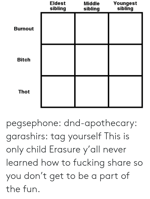 tag yourself: Eldest  sibling  Middle  sibling  Youngest  sibling  Burnout  Bitch  Thot pegsephone: dnd-apothecary:  garashirs: tag yourself  This is only child Erasure   y'all never learned how to fucking share so you don't get to be a part of the fun.