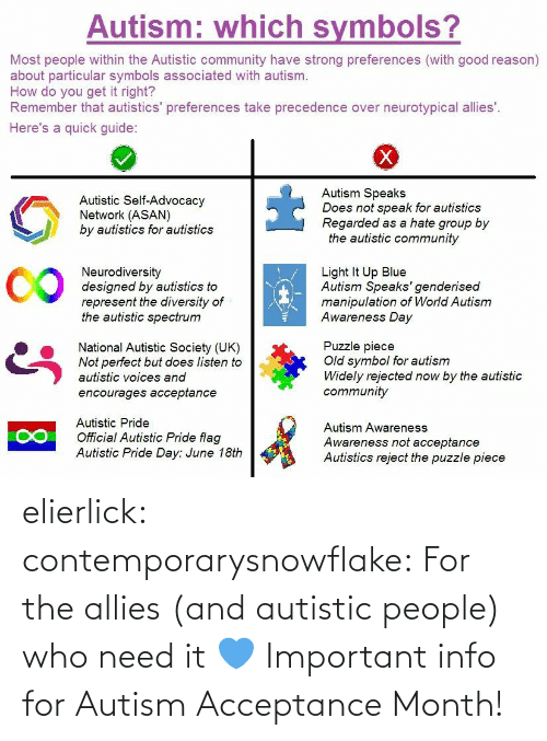 It: elierlick:  contemporarysnowflake: For the allies (and autistic people) who need it 💙 Important info for Autism Acceptance Month!