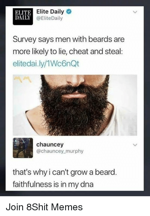 Beard, Memes, and Beards: ELITE  DA  Elite Daily  @EliteDaily  Survey says men with beards are  more likely to lie, cheat and steal:  elitedai.ly/1Wc6nQt  chauncey  @chauncey murphy  that's why i can't grow a beard  faithfulness is in my dna Join 8Shit Memes