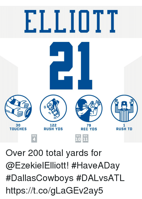 Bailey Jay, Memes, and Rush: ELLIOTT  30  TOUCHES  122  RUSH YDS  79  REC YDS  RUSH TD  WK  WK WK  4  10 11 Over 200 total yards for @EzekielElliott! #HaveADay #DallasCowboys  #DALvsATL https://t.co/gLaGEv2ay5