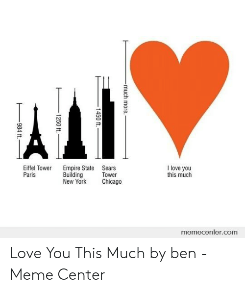 Chicago, Empire, and Love: Empire State  Building  New York  Sears  Tower  I love you  this much  Eiffel Tower  Paris  Chicago  memecenter.com  much more.  1450 ft.  1250 ft.  984 ft. Love You This Much by ben - Meme Center