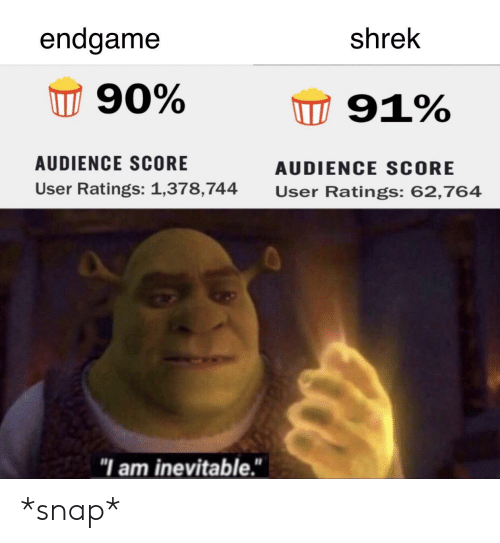 "endgame: endgame  shrek  90%  91%  AUDIENCE SCORE  AUDIENCE SCORE  User Ratings: 1,378,744  User Ratings: 62,764  ""I am inevitable."" *snap*"