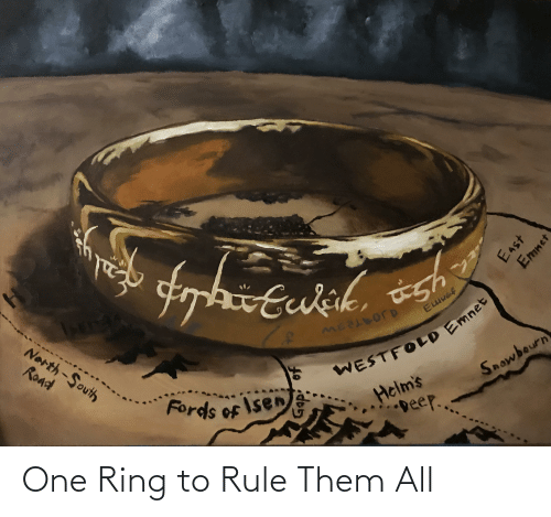 Fords: Eulik,  ンオ  tish  Narth-South  Road  Euvef  MEIOND  WESTFOLD Emnet  Fords of Isen  Helm's  •Deep.  Smowbourn  EAst  Emnet  of One Ring to Rule Them All