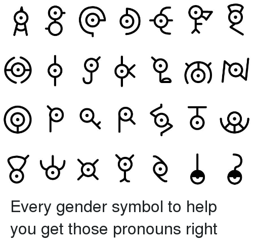 Every Gender: Every gender symbol to help you get those pronouns right